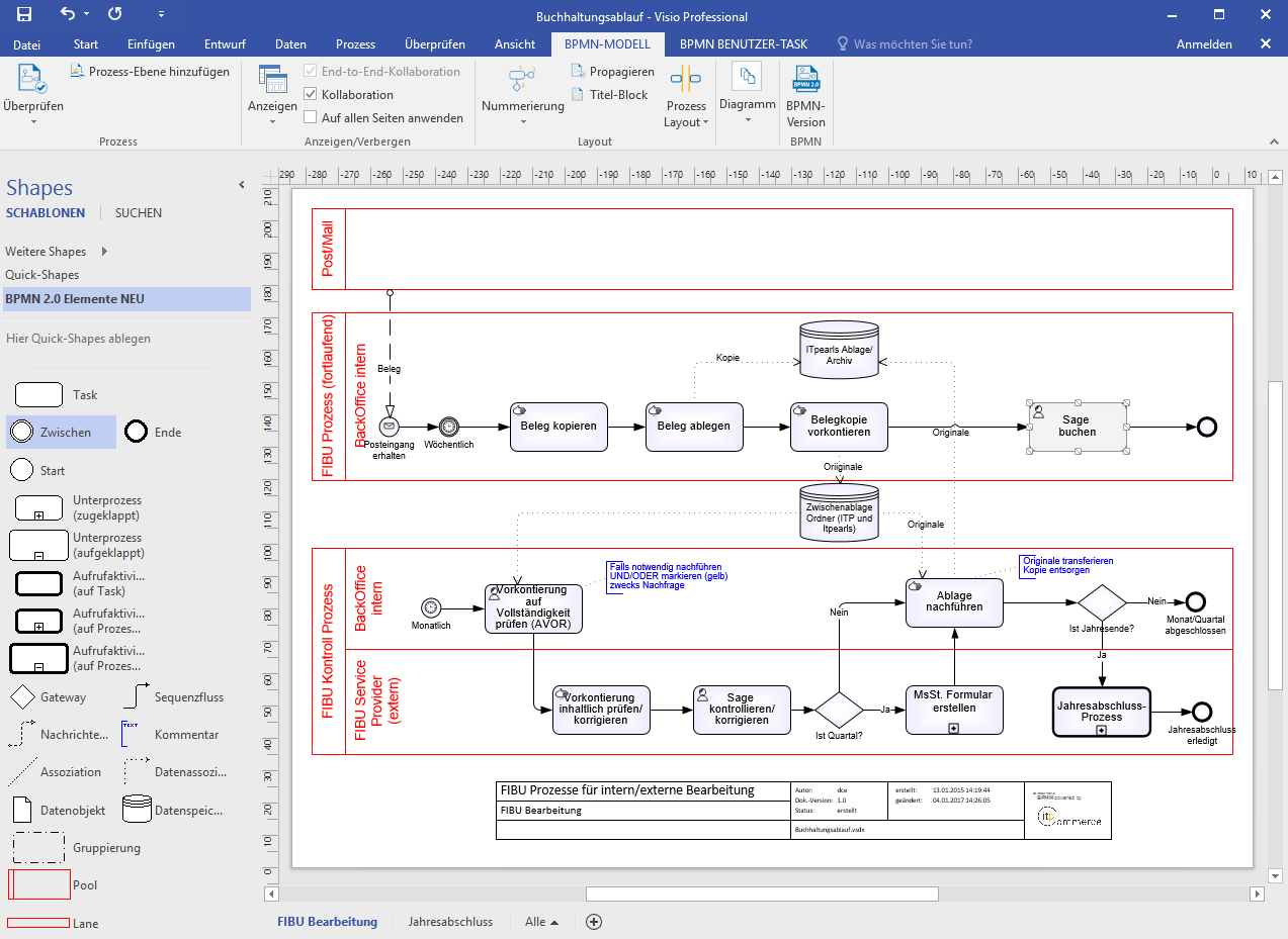 Bpms Sharepoint Process Diagram Search For Wiring Diagrams