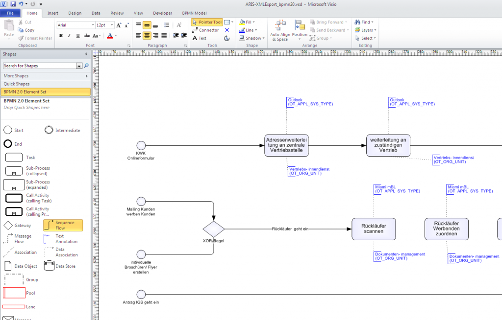 Import from various sources vizi bpm bpm modeling bpm manager after epk conversion ccuart Choice Image