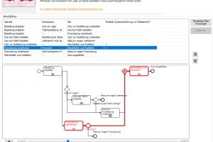 Schritt-für-Schritt Assistenz mit paralleler Vorschau auf das Prozessmodell