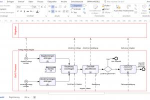 """BPMN Modell """"vorher"""", process modeler"""
