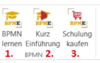 BPMN Method & Stil Schulung von Stephan Fischli